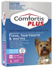 Comfortis Plus Pink for Dogs 2.3-4.5kg (140mg) – 6 Pack